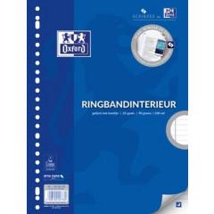 Ringbandinterieur Oxford School A4 gelijnd 100vel blauw