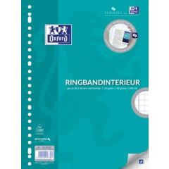 Ringbandinterieur Oxford School A4 geruit 10mm 100vel groen