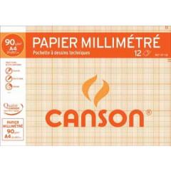 Millimeterpapier Canson A4 90gr 12 vel